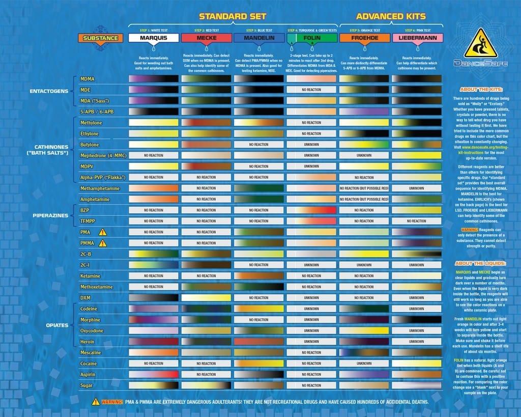 2016-chart-1024x819